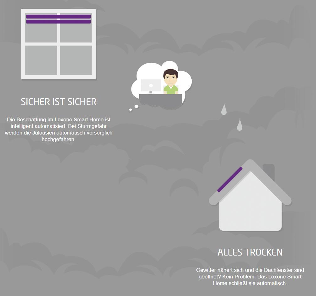 Fertighaus Smart Home macht Spass   VARIO-HAUS Fertigteilhäuser