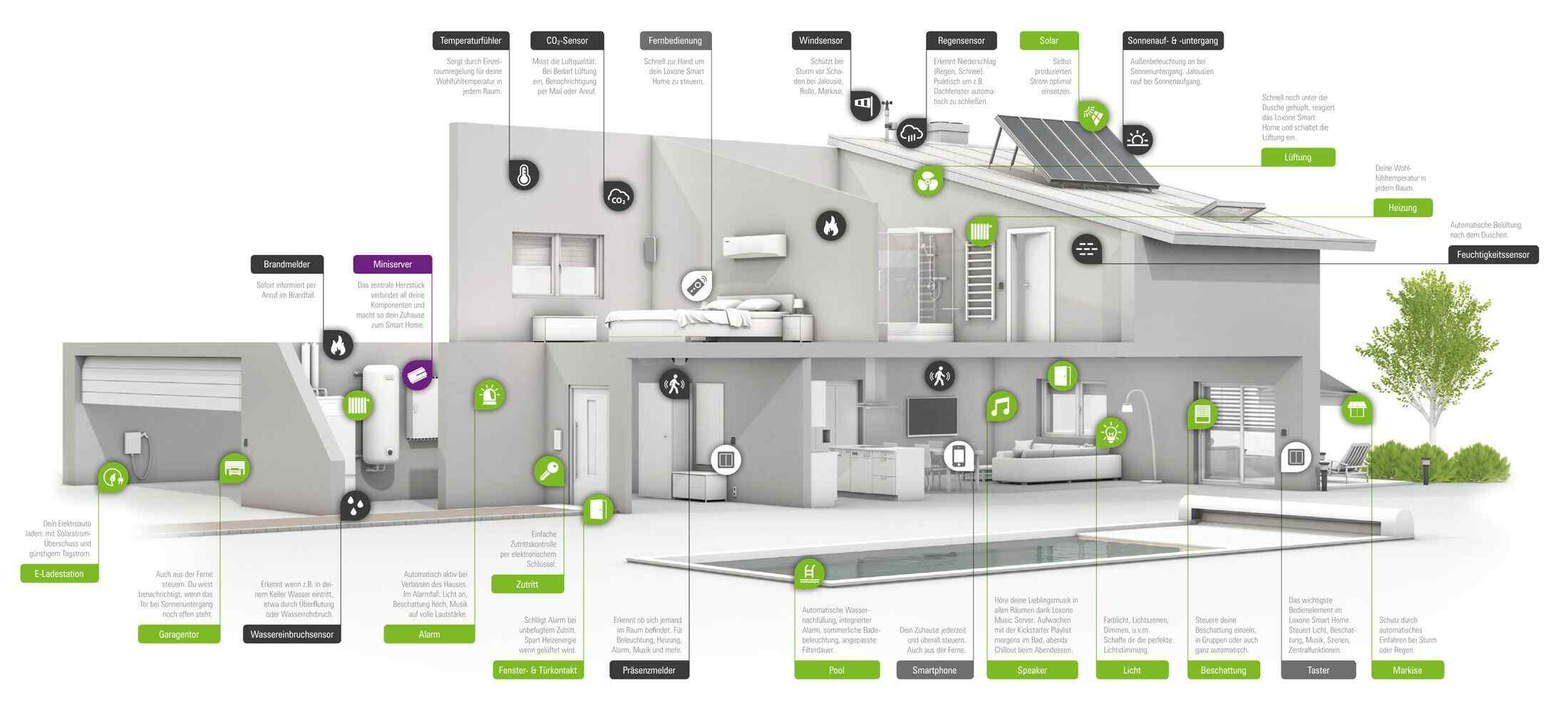 fertighaus smart home macht spass vario haus